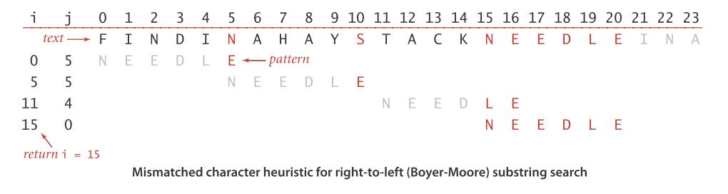 BM 算法启发式搜索